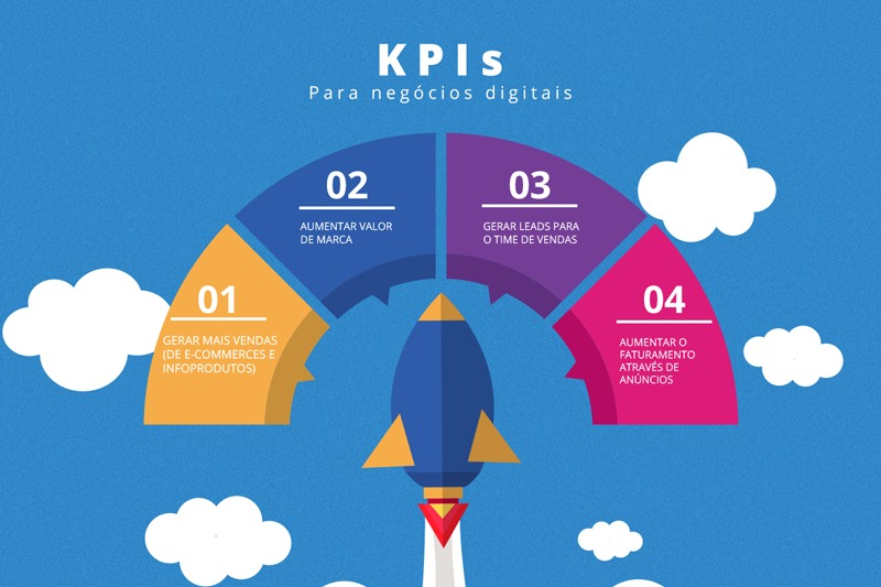 KPI-marketing-digital